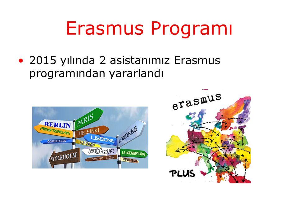 Erasmus Programı 2015 yılında 2 asistanımız Erasmus programından yararlandı