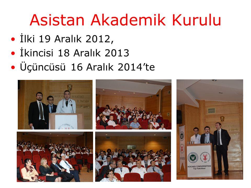 İlki 19 Aralık 2012, İkincisi 18 Aralık 2013 Üçüncüsü 16 Aralık 2014'te Asistan Akademik Kurulu