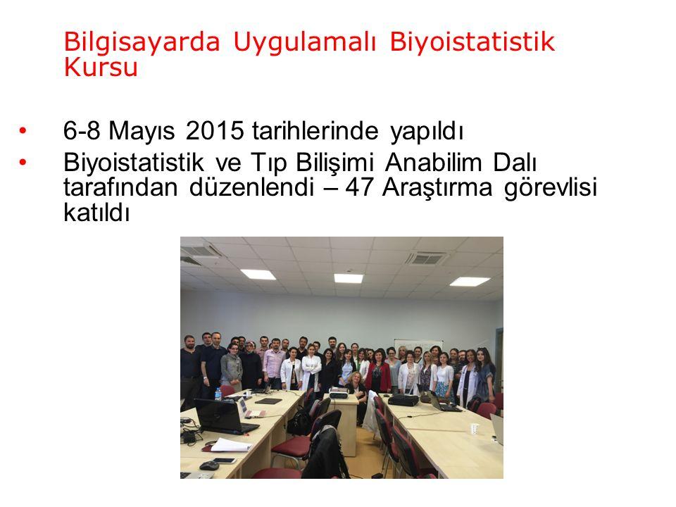Bilgisayarda Uygulamalı Biyoistatistik Kursu 6-8 Mayıs 2015 tarihlerinde yapıldı Biyoistatistik ve Tıp Bilişimi Anabilim Dalı tarafından düzenlendi – 47 Araştırma görevlisi katıldı