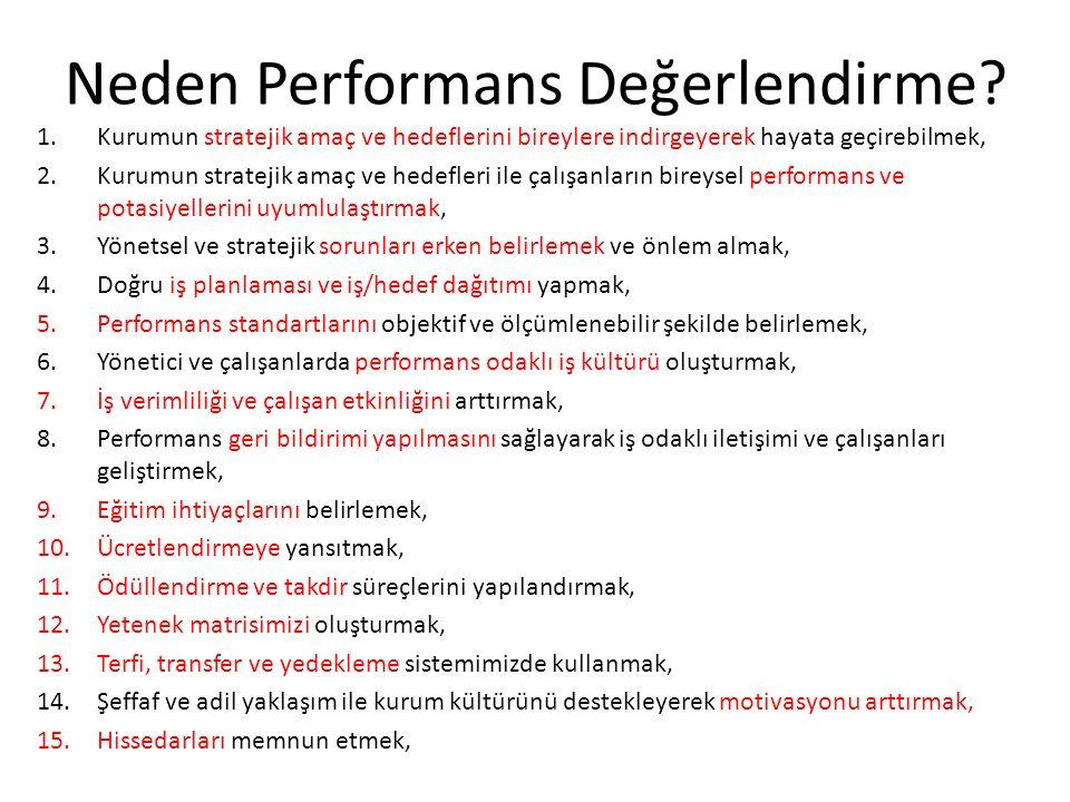 Neden Performans Değerlendirme? 1.Kurumun stratejik amaç ve hedeflerini bireylere indirgeyerek hayata geçirebilmek, 2.Kurumun stratejik amaç ve hedefl