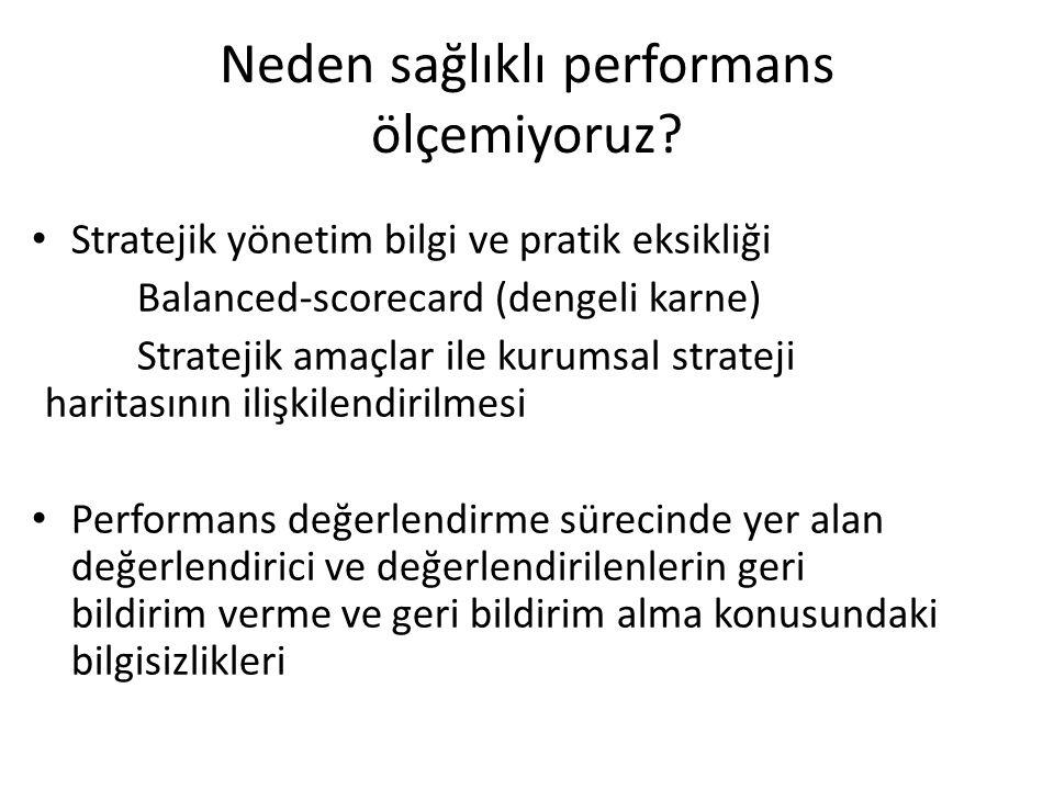 Neden sağlıklı performans ölçemiyoruz? Stratejik yönetim bilgi ve pratik eksikliği Balanced-scorecard (dengeli karne) Stratejik amaçlar ile kurumsal s