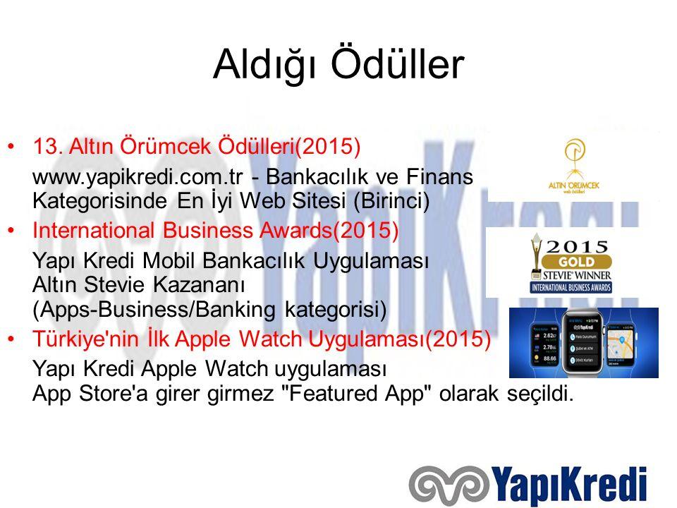 Aldığı Ödüller 13. Altın Örümcek Ödülleri(2015) www.yapikredi.com.tr - Bankacılık ve Finans Kategorisinde En İyi Web Sitesi (Birinci) International Bu