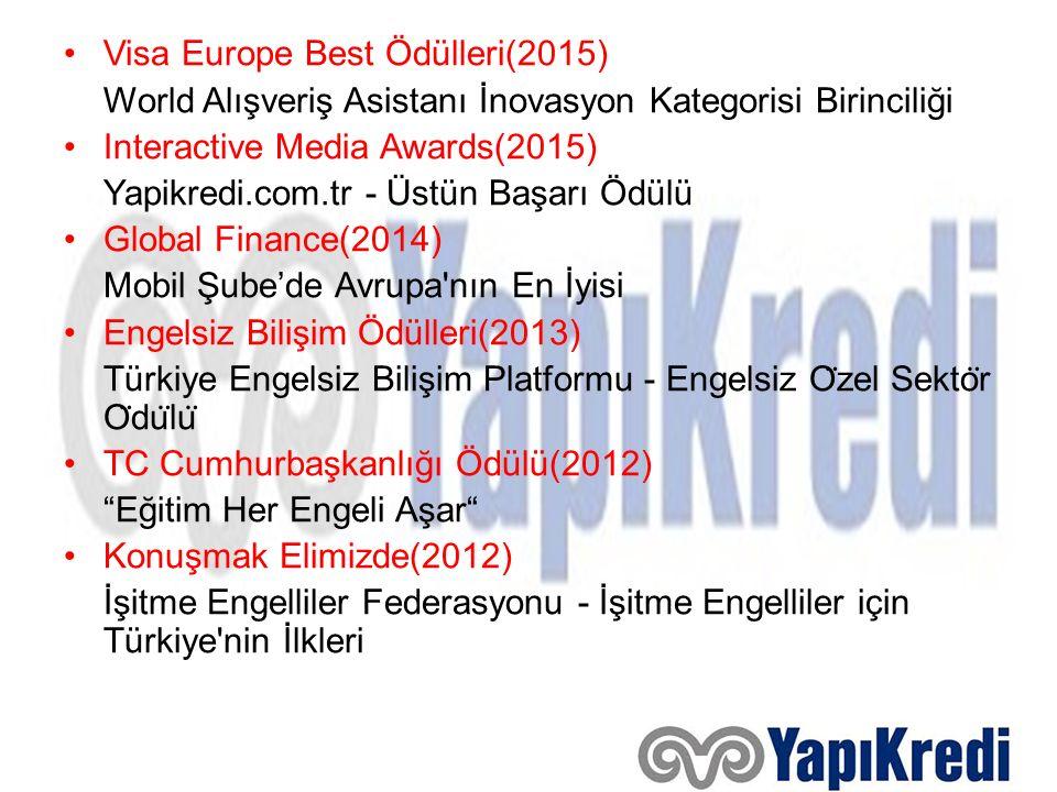 Visa Europe Best Ödülleri(2015) World Alışveriş Asistanı İnovasyon Kategorisi Birinciliği Interactive Media Awards(2015) Yapikredi.com.tr - Üstün Başa