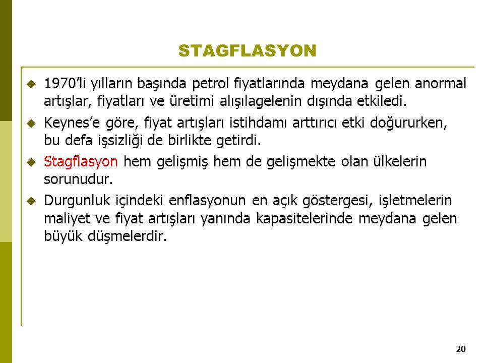 20 STAGFLASYON  1970'li yılların başında petrol fiyatlarında meydana gelen anormal artışlar, fiyatları ve üretimi alışılagelenin dışında etkiledi. 