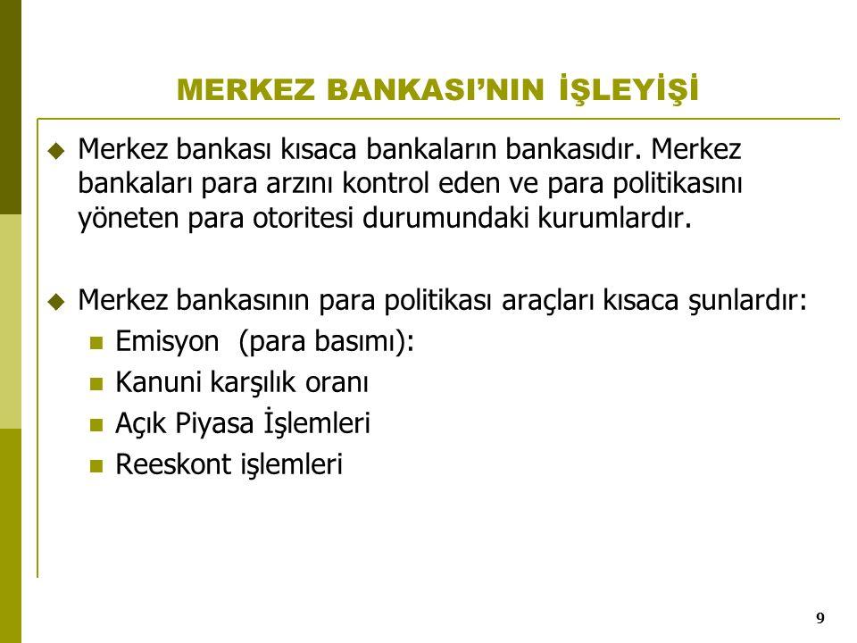 9 MERKEZ BANKASI'NIN İŞLEYİŞİ  Merkez bankası kısaca bankaların bankasıdır. Merkez bankaları para arzını kontrol eden ve para politikasını yöneten pa