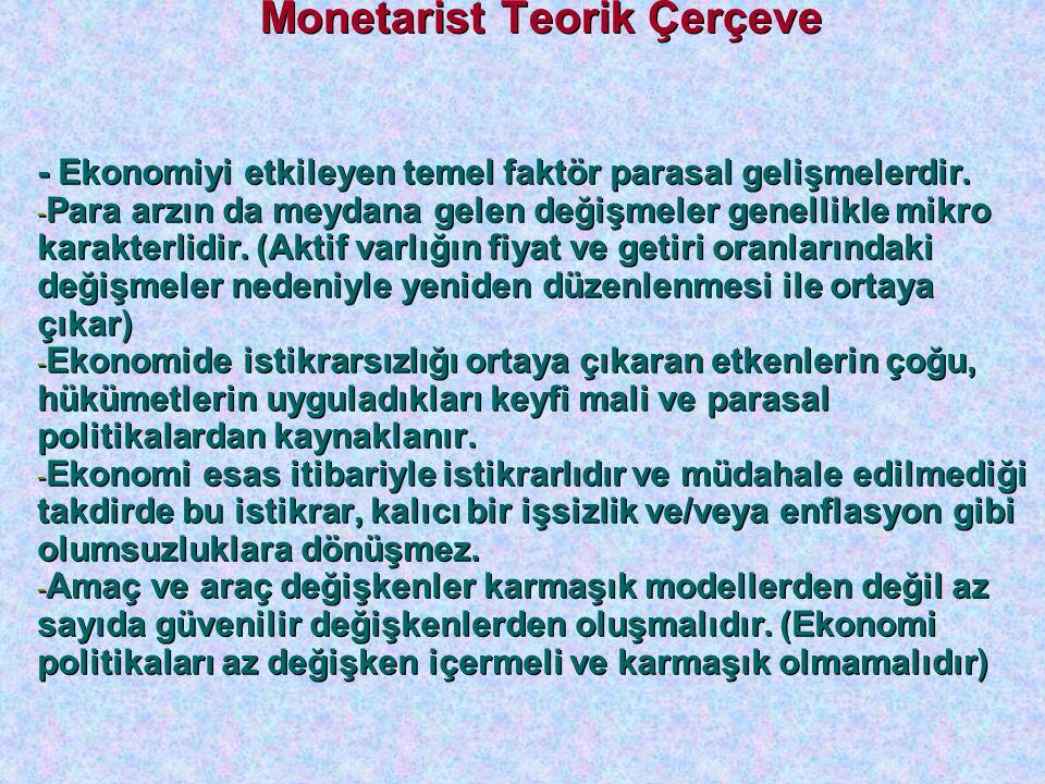 Monetarist Teorik Çerçeve - Ekonomiyi etkileyen temel faktör parasal gelişmelerdir.