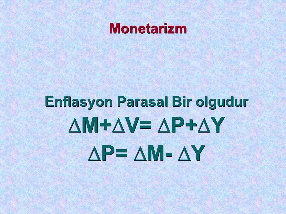 Monetarizm Enflasyon Parasal Bir olgudur ∆M+∆V= ∆P+∆Y ∆P= ∆M- ∆Y Enflasyon Parasal Bir olgudur ∆M+∆V= ∆P+∆Y ∆P= ∆M- ∆Y