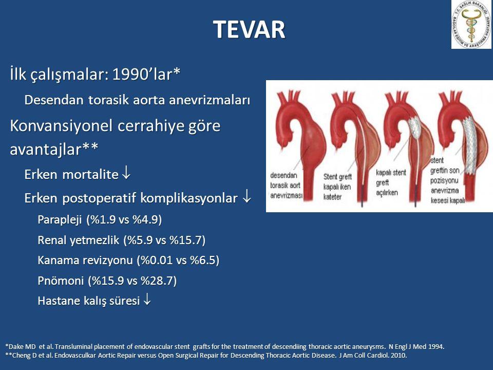 TEVAR İlk çalışmalar: 1990'lar* Desendan torasik aorta anevrizmaları Konvansiyonel cerrahiye göre avantajlar** Erken mortalite  Erken postoperatif ko