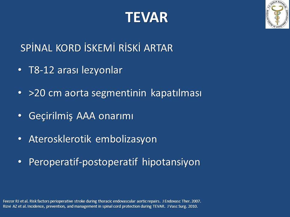TEVAR SPİNAL KORD İSKEMİ RİSKİ ARTAR T8-12 arası lezyonlar T8-12 arası lezyonlar >20 cm aorta segmentinin kapatılması >20 cm aorta segmentinin kapatıl