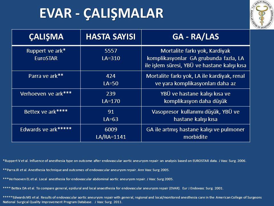 ÇALIŞMA HASTA SAYISI GA - RA/LAS Ruppert ve ark* EuroSTAR5557LA=310 Mortalite farkı yok, Kardiyak komplikasyonlar GA grubunda fazla, LA ile işlem süre
