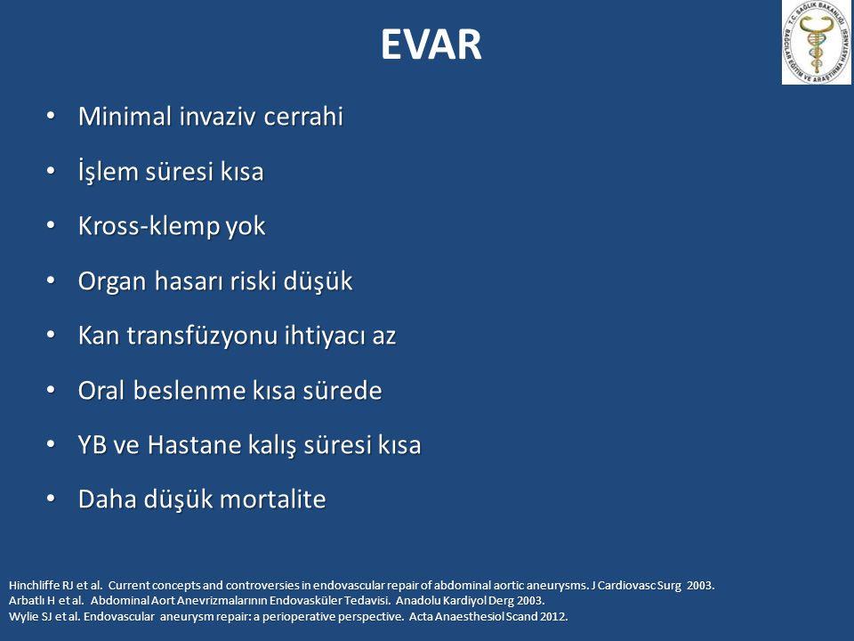 EVAR PEROPERATİF KOMPLİKASYONLAR Cerrahi Komplikasyonlar Sistemik Komplikasyonlar Açık cerrahiye geçiş Miyokard iskemisi Endoleak Kalp yetmezliği Migrasyon Aritmiler Arteryel hasar / Diseksiyon Akut böbrek yetmezliği Embolizasyon Mesenter iskemi Tromboz Nörolojik defisit Rüptür