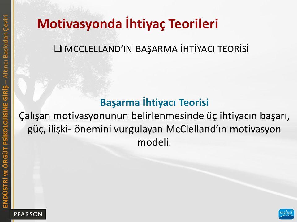Motivasyonda İhtiyaç Teorileri  MCCLELLAND'IN BAŞARMA İHTİYACI TEORİSİ Başarma İhtiyacı Teorisi Çalışan motivasyonunun belirlenmesinde üç ihtiyacın başarı, güç, ilişki- önemini vurgulayan McClelland'ın motivasyon modeli.