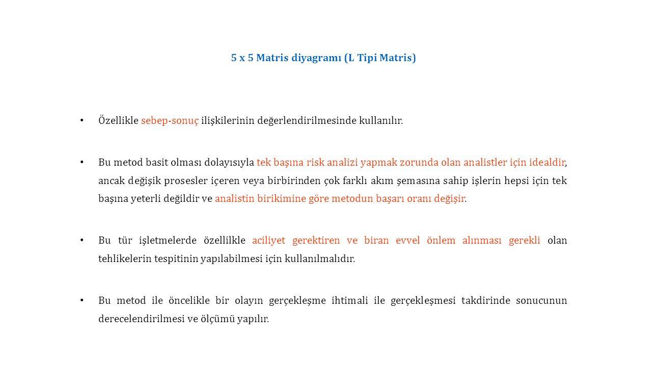 5 x 5 Matris diyagramı (L Tipi Matris) Özellikle sebep-sonuç ilişkilerinin değerlendirilmesinde kullanılır. Bu metod basit olması dolayısıyla tek başı