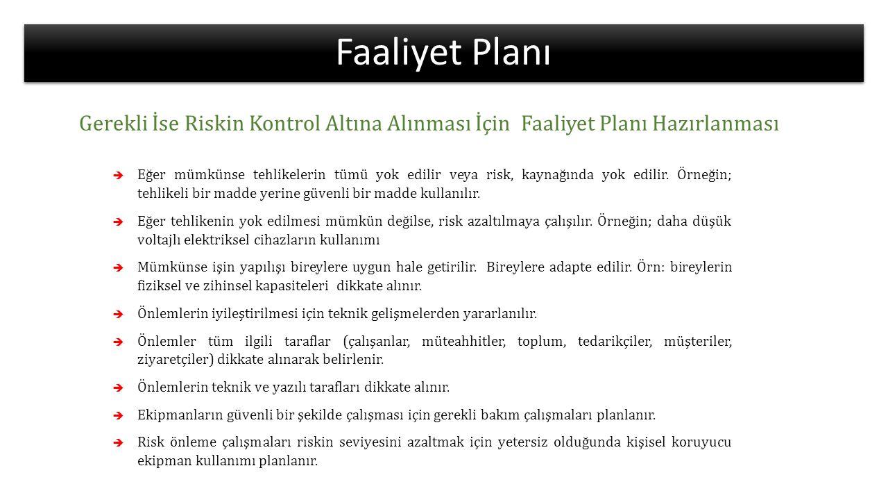 Faaliyet Planı Gerekli İse Riskin Kontrol Altına Alınması İçin Faaliyet Planı Hazırlanması  Eğer mümkünse tehlikelerin tümü yok edilir veya risk, kay