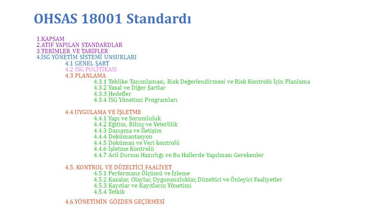 OHSAS 18001 Standardı 1.KAPSAM 2.ATIF YAPILAN STANDARDLAR 3.TERİMLER VE TARİFLER 4.İSG YÖNETİM SİSTEMİ UNSURLARI 4.1 GENEL ŞART 4.2 İSG POLİTİKASI 4.3