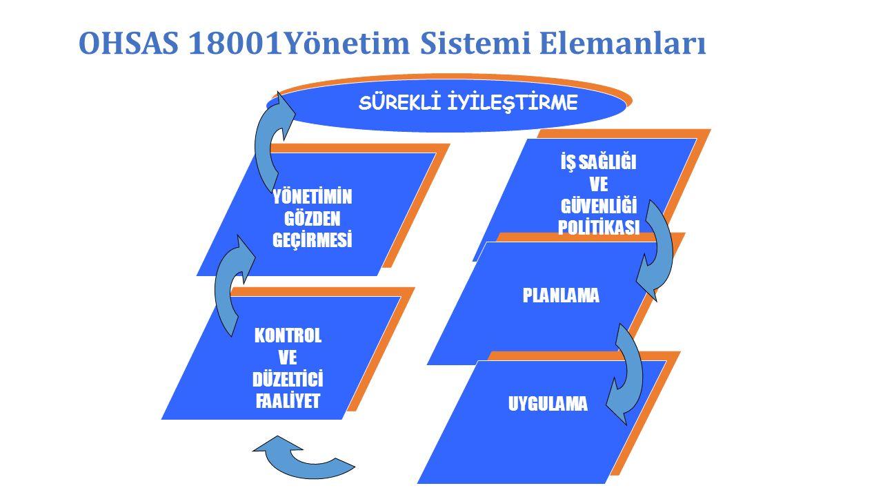 OHSAS 18001Yönetim Sistemi Elemanları YÖNETİMİN GÖZDEN GEÇİRMESİ KONTROL VE DÜZELTİCİ FAALİYET UYGULAMA İŞ SAĞLIĞI VE GÜVENLİĞİ POLİTİKASI SÜREKLİ İYİ