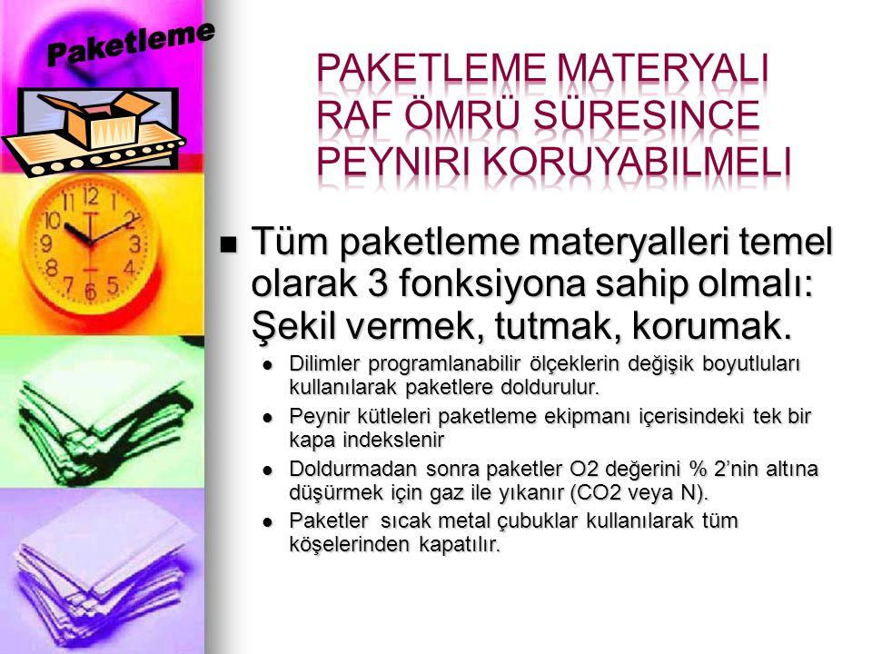 Tüm paketleme materyalleri temel olarak 3 fonksiyona sahip olmalı: Şekil vermek, tutmak, korumak. Tüm paketleme materyalleri temel olarak 3 fonksiyona