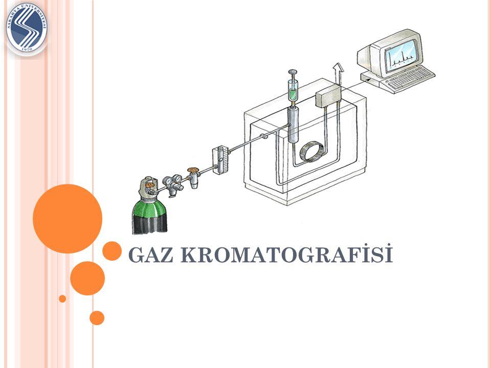 IÇINDEKILER Amaç Kromatokrafi-GC tanımı GC Avantaj ve Dezavantajları Kullanım Alanları GC'de Bileşik Ayırımı GC'nin Ana Kısımları GC'nin Teorisi Sonuç Kaynaklar 2 Sakarya Üniversitesi-2011