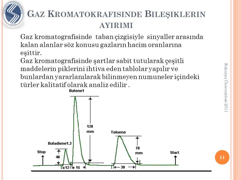 G AZ K ROMATOKRAFISINDE B ILEŞIKLERIN AYIRIMI 12 Sakarya Üniversitesi-2011