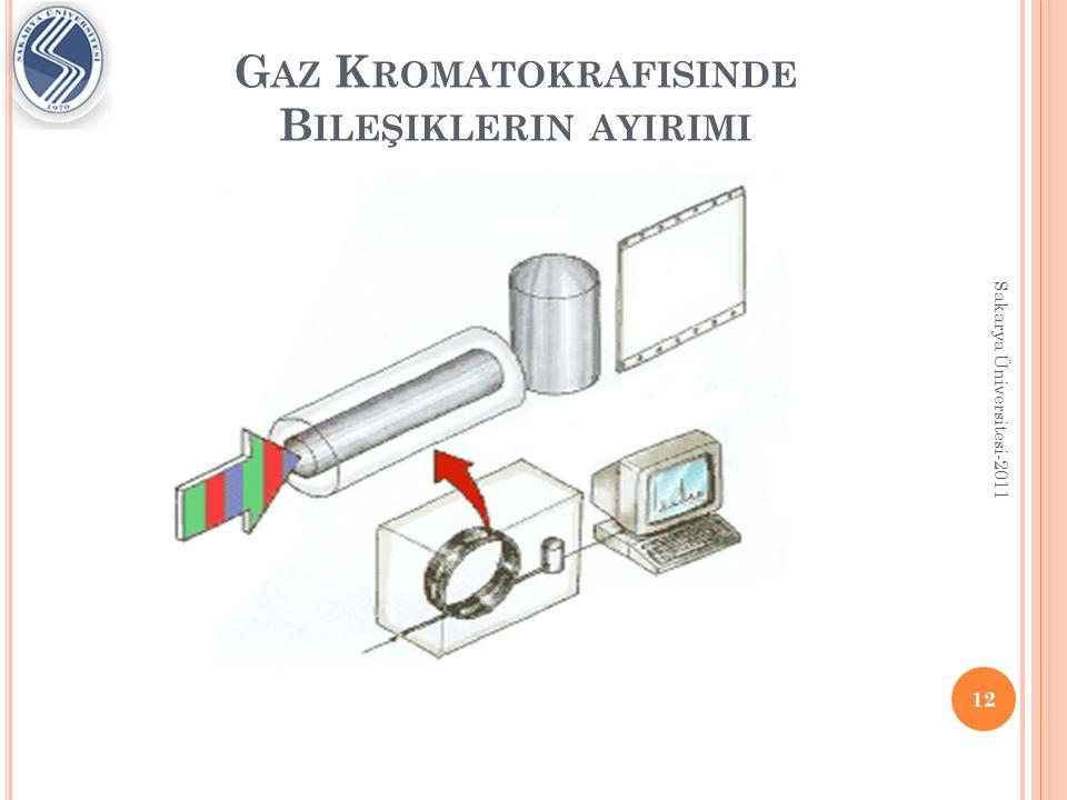 G AZ K ROMATOKRAFISI C IHAZI Şekilde GC nin basit bir yapısı verilmiştir.
