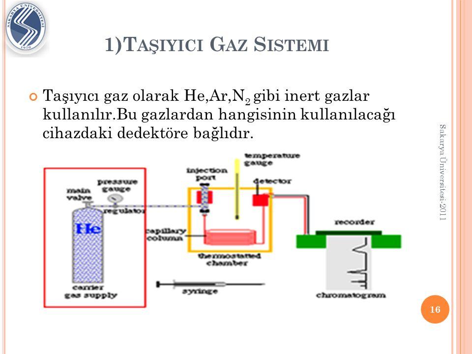 2.N UMUNE E NJEKTE E TME K ISMI Analiz edilecek sıvı örnekler, az bir miktarda bir mikro şırınga yardımıyla cihazın giriş kısmına verilir.