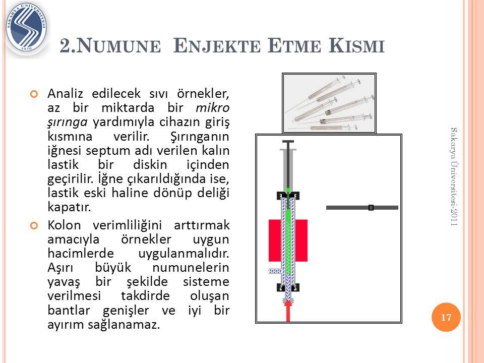 3) I SITMA K ISMI Kullanılan cihazlarda, kolondan önce örnek maddesinin buharlaştırılması için bir bölme veya katı örneklerin gaz halindeki ürünlere dönüştürülmesi için bir ısıtma bölmesi vardır.