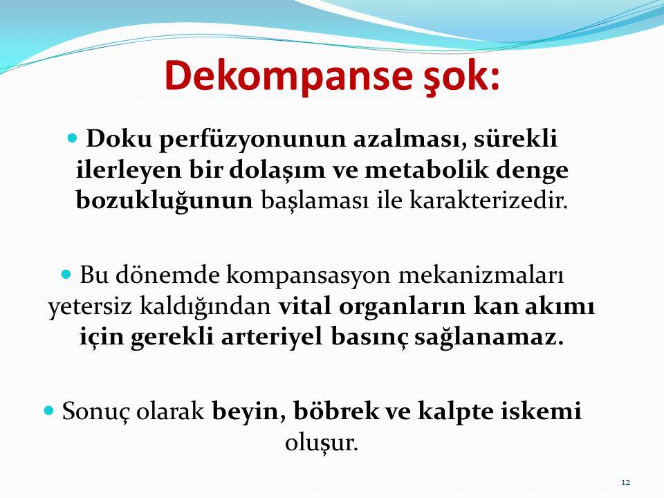 Dekompanse şok: Doku perfüzyonunun azalması, sürekli ilerleyen bir dolaşım ve metabolik denge bozukluğunun başlaması ile karakterizedir. Bu dönemde ko