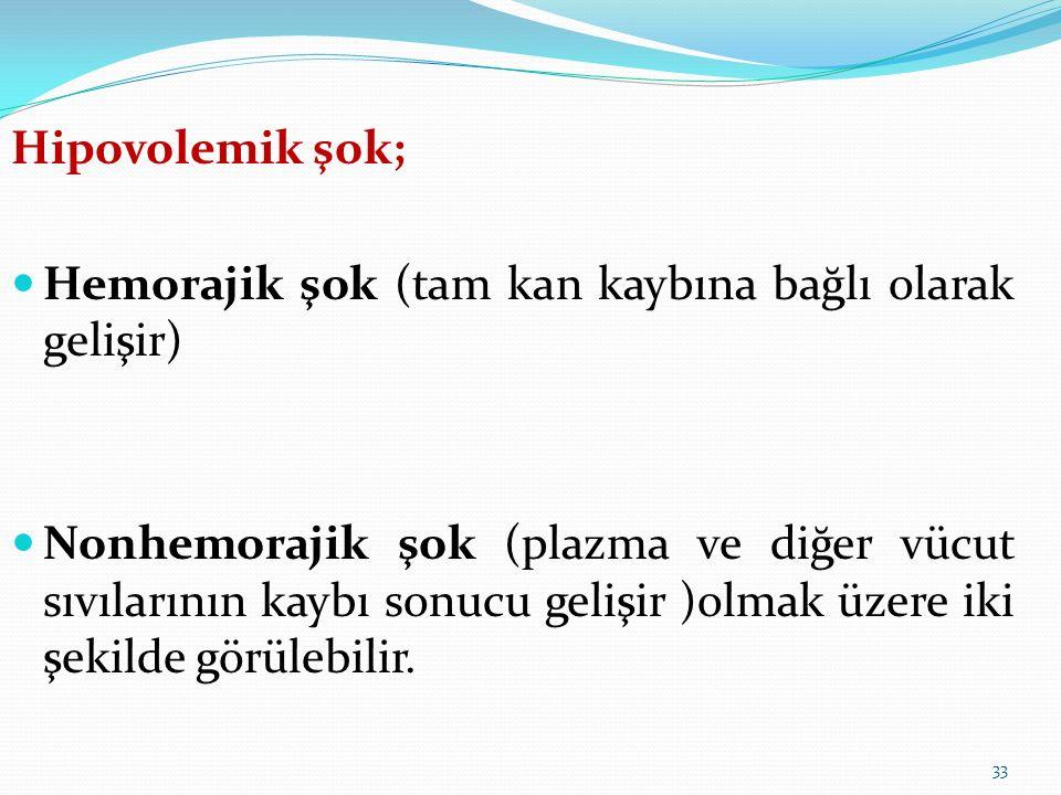 Hipovolemik şok; Hemorajik şok (tam kan kaybına bağlı olarak gelişir) Nonhemorajik şok (plazma ve diğer vücut sıvılarının kaybı sonucu gelişir )olmak