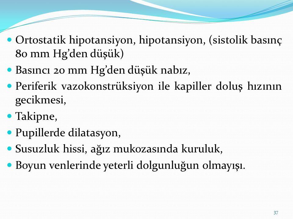 Ortostatik hipotansiyon, hipotansiyon, (sistolik basınç 80 mm Hg'den düşük) Basıncı 20 mm Hg'den düşük nabız, Periferik vazokonstrüksiyon ile kapiller