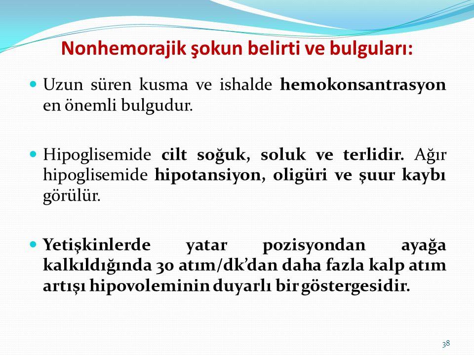 Nonhemorajik şokun belirti ve bulguları: Uzun süren kusma ve ishalde hemokonsantrasyon en önemli bulgudur. Hipoglisemide cilt soğuk, soluk ve terlidir