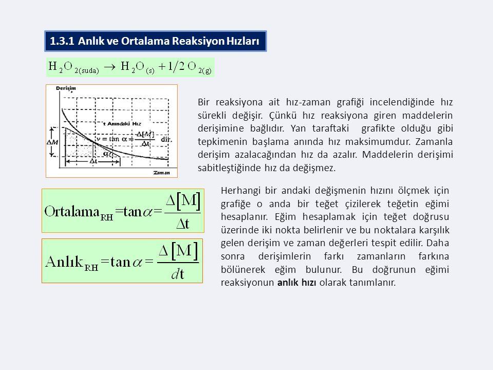 Bir reaksiyona ait hız-zaman grafiği incelendiğinde hız sürekli değişir. Çünkü hız reaksiyona giren maddelerin derişimine bağlıdır. Yan taraftaki graf