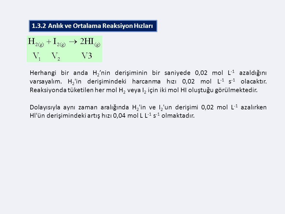 Herhangi bir anda H 2 'nin derişiminin bir saniyede 0,02 mol L -1 azaldığını varsayalım. H 2 'in derişimindeki harcanma hızı 0,02 mol L -1 s -1 olacak
