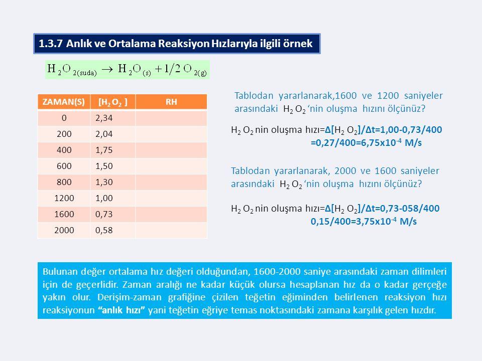 ZAMAN(S)[H 2 O 2 ]RH 02,34 2002,04 4001,75 6001,50 8001,30 12001,00 16000,73 20000,58 Tablodan yararlanarak,1600 ve 1200 saniyeler arasındaki H 2 O 2