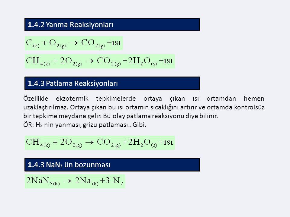 1.4.2 Yanma Reaksiyonları 1.4.3 Patlama Reaksiyonları Özellikle ekzotermik tepkimelerde ortaya çıkan ısı ortamdan hemen uzaklaştırılmaz. Ortaya çıkan