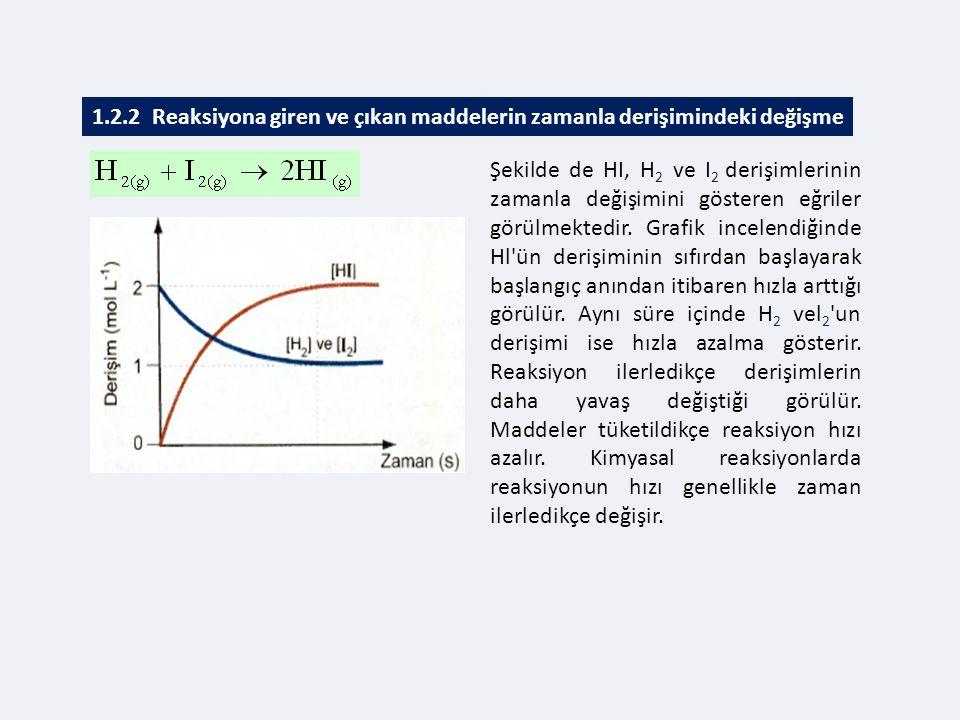 Şekilde de HI, H 2 ve I 2 derişimlerinin zamanla değişimini gösteren eğriler görülmektedir. Grafik incelendiğinde Hl'ün derişiminin sıfırdan başlayara