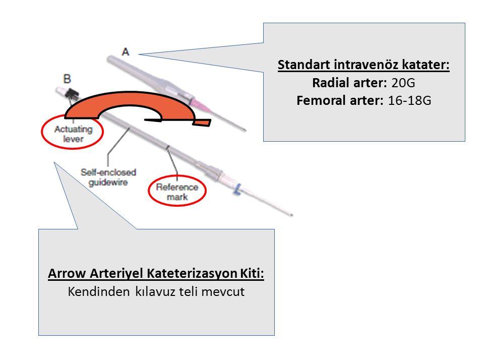 Standart intravenöz katater: Radial arter: 20G Femoral arter: 16-18G Arrow Arteriyel Kateterizasyon Kiti: Kendinden kılavuz teli mevcut