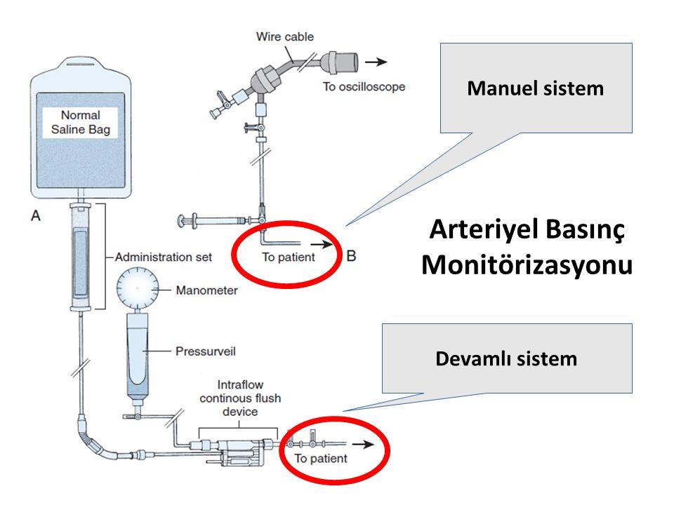 Arteriyel Basınç Monitörizasyonu Devamlı sistem Manuel sistem