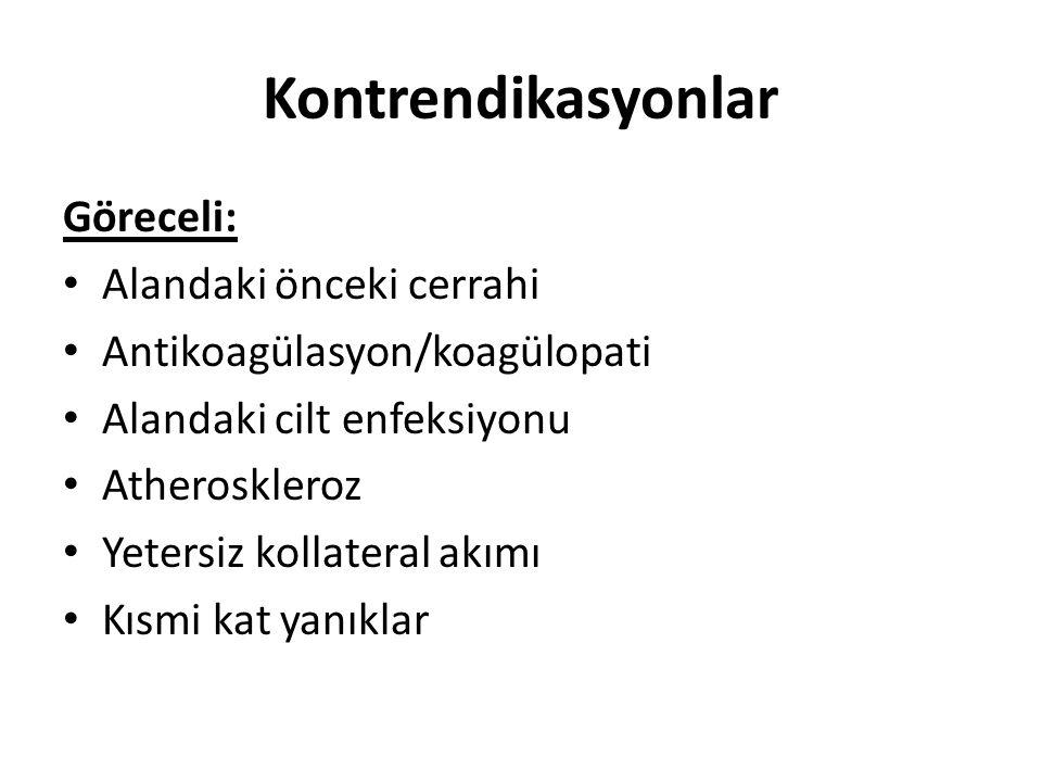 ALLEN TESTİ