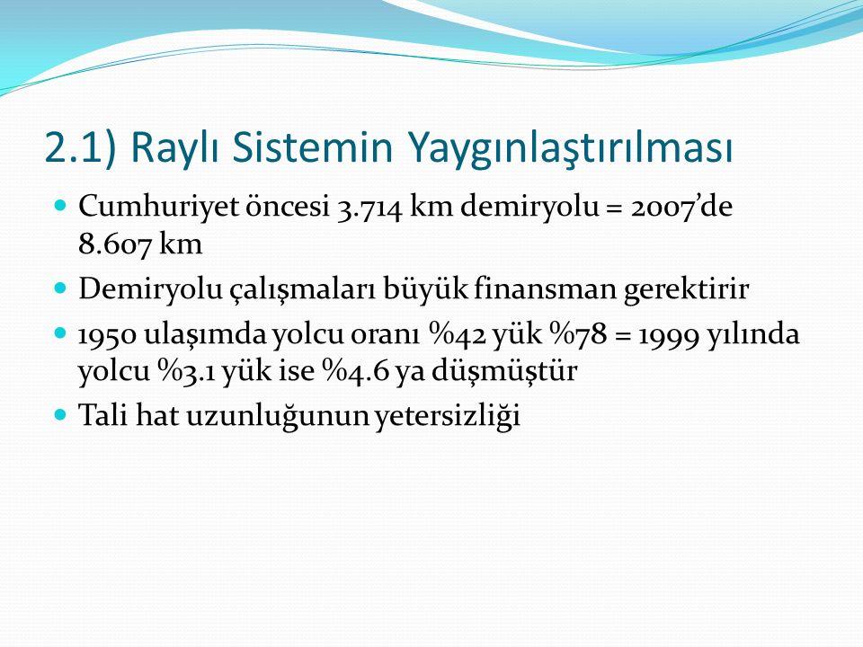 2.1) Raylı Sistemin Yaygınlaştırılması Cumhuriyet öncesi 3.714 km demiryolu = 2007'de 8.607 km Demiryolu çalışmaları büyük finansman gerektirir 1950 u