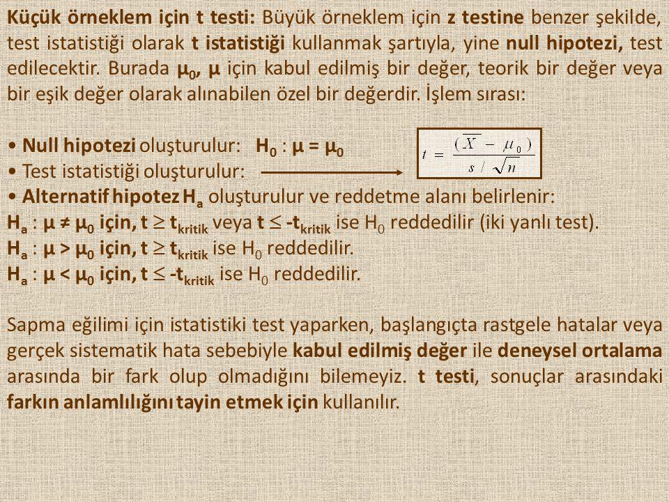 Küçük örneklem için t testi: Büyük örneklem için z testine benzer şekilde, test istatistiği olarak t istatistiği kullanmak şartıyla, yine null hipotez