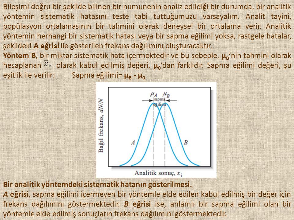 Bir analitik yöntemdeki sistematik hatanın gösterilmesi. A eğrisi, sapma eğilimi içermeyen bir yöntemle elde edilen kabul edilmiş bir değer için freka