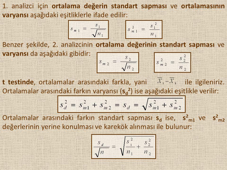 1. analizci için ortalama değerin standart sapması ve ortalamasının varyansı aşağıdaki eşitliklerle ifade edilir: Benzer şekilde, 2. analizcinin ortal