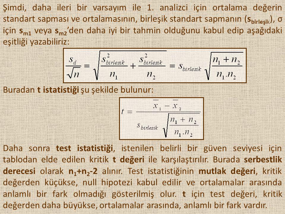 Şimdi, daha ileri bir varsayım ile 1. analizci için ortalama değerin standart sapması ve ortalamasının, birleşik standart sapmanın (s birleşik ), σ iç
