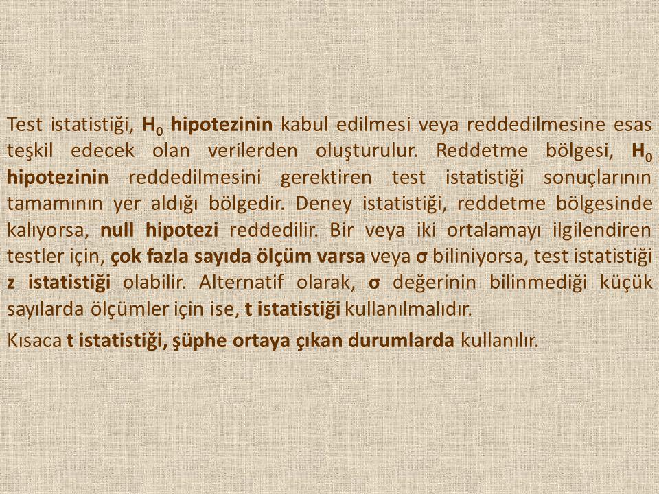 Test istatistiği, H 0 hipotezinin kabul edilmesi veya reddedilmesine esas teşkil edecek olan verilerden oluşturulur. Reddetme bölgesi, H 0 hipotezinin