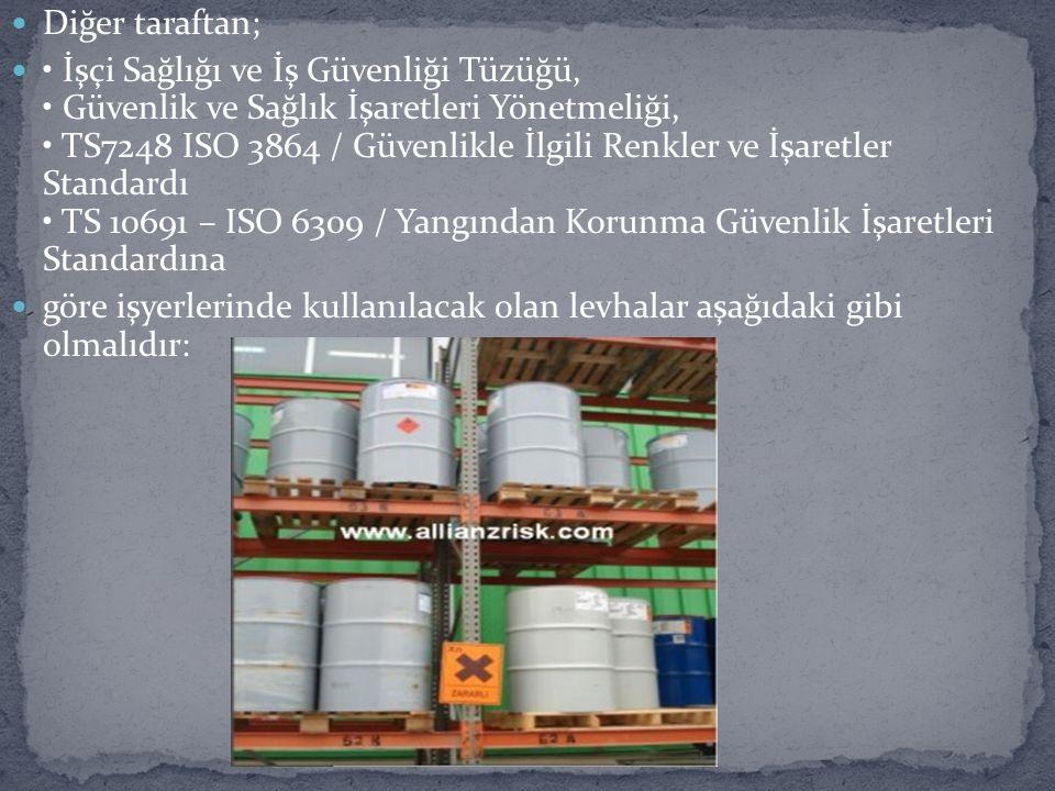 Diğer taraftan; İşçi Sağlığı ve İş Güvenliği Tüzüğü, Güvenlik ve Sağlık İşaretleri Yönetmeliği, TS7248 ISO 3864 / Güvenlikle İlgili Renkler ve İşaretl