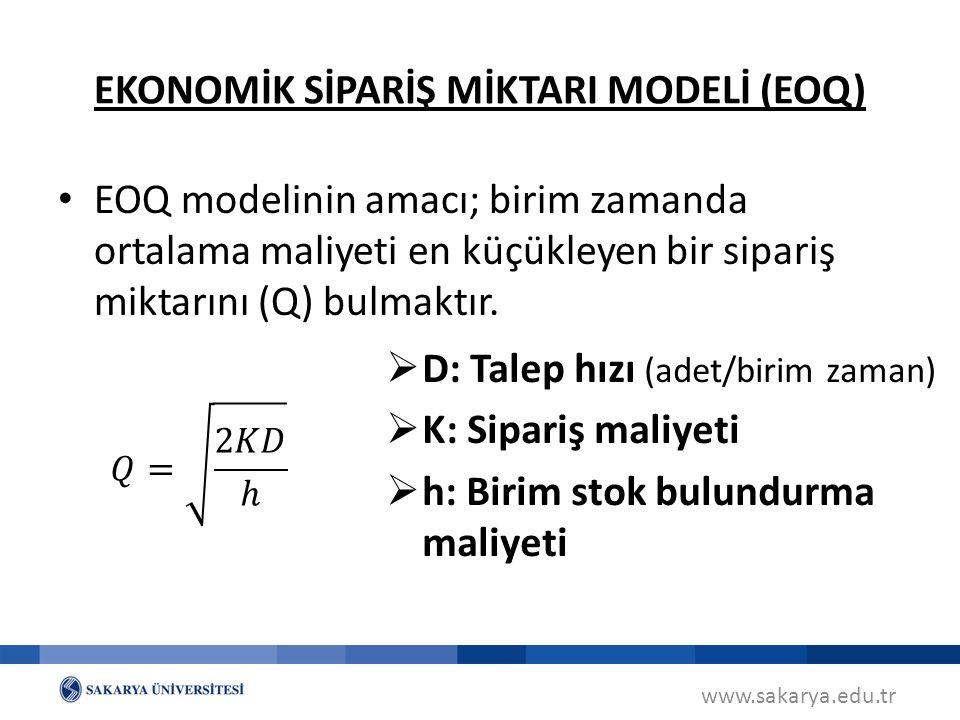 www.sakarya.edu.tr EOQ modelinin amacı; birim zamanda ortalama maliyeti en küçükleyen bir sipariş miktarını (Q) bulmaktır.