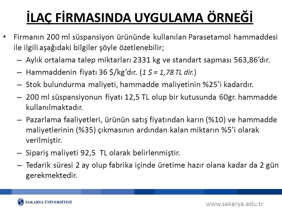 www.sakarya.edu.tr Firmanın 200 ml süspansiyon ürününde kullanılan Parasetamol hammaddesi ile ilgili aşağıdaki bilgiler şöyle özetlenebilir; – Aylık ortalama talep miktarları 2331 kg ve standart sapması 563,86'dır.