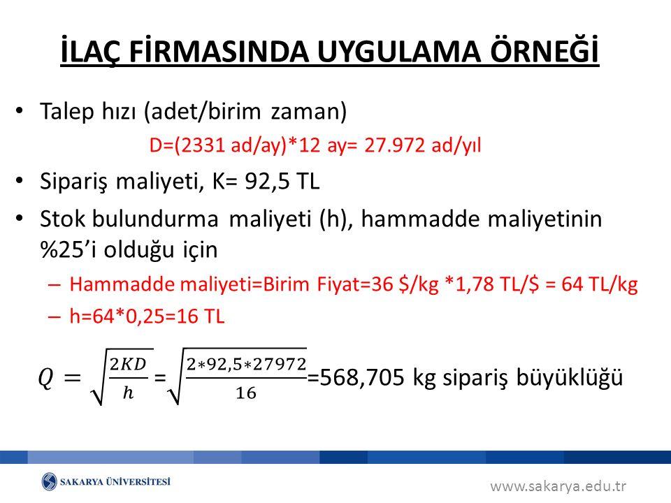 www.sakarya.edu.tr İLAÇ FİRMASINDA UYGULAMA ÖRNEĞİ