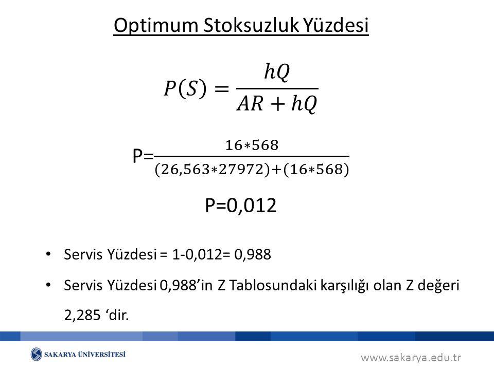 www.sakarya.edu.tr Optimum Stoksuzluk Yüzdesi Servis Yüzdesi = 1-0,012= 0,988 Servis Yüzdesi 0,988'in Z Tablosundaki karşılığı olan Z değeri 2,285 'dir.