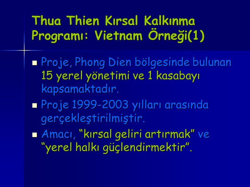 Thua Thien Kırsal Kalkınma Programı: Vietnam Örneği(1) Proje, Phong Dien bölgesinde bulunan 15 yerel yönetimi ve 1 kasabayı kapsamaktadır. Proje, Phon